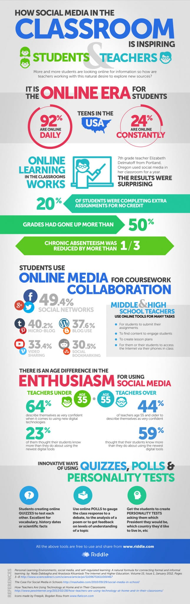 infographic-v2