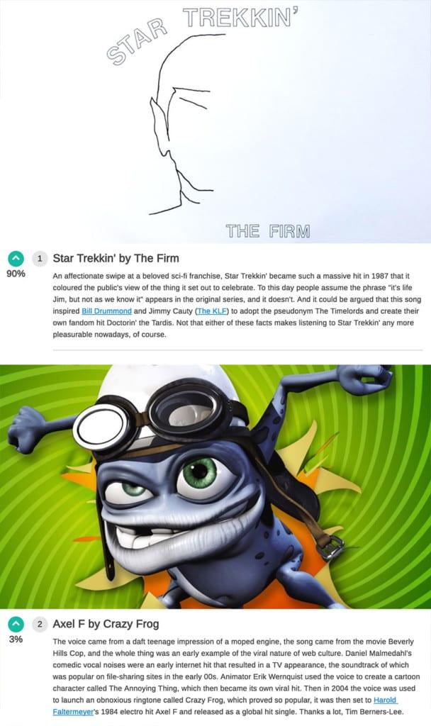 content marketing superheroes