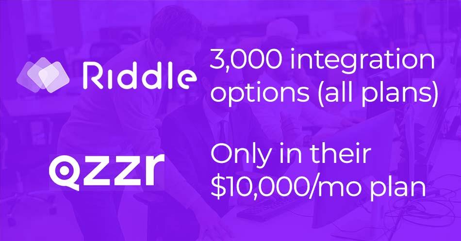 quiz maker comparison - qzzr Riddle integrations