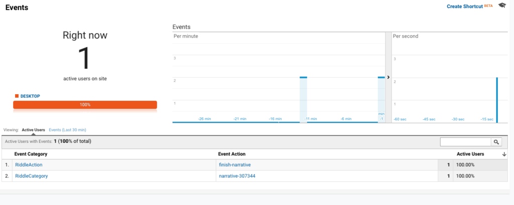 Google Analytics Events from Riddle